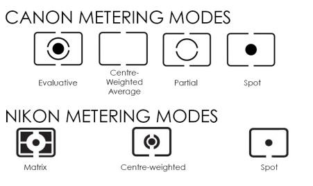 metering-modes-diagram.jpg