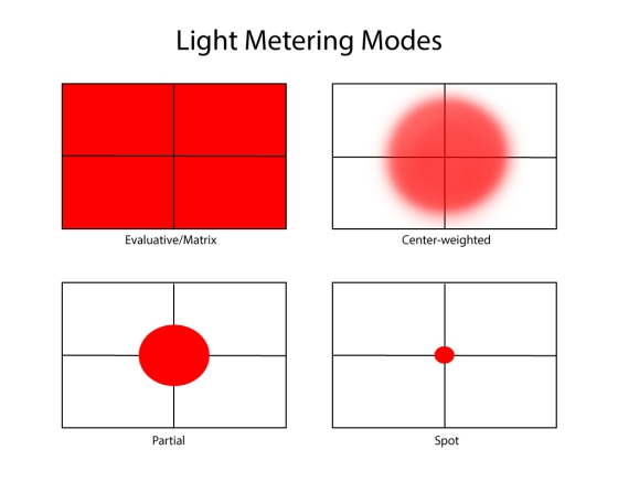 Metering-Modes-Matador-SEO.jpg